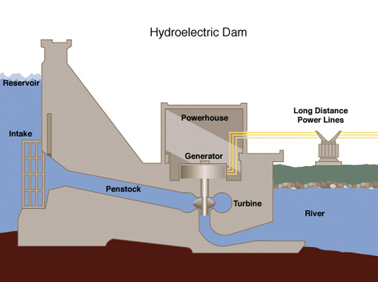 hydro-power.jpg