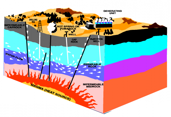 The-Basics-of-Geothermal-Energy-584x400.png