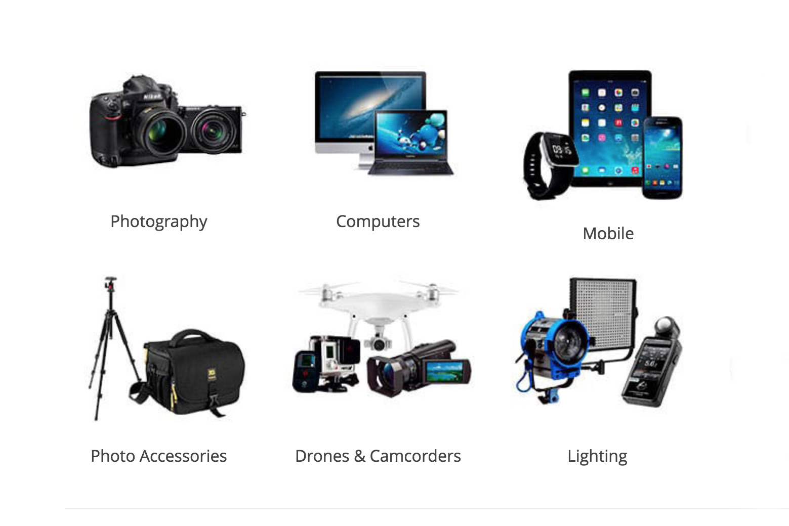 All about the gear I use -