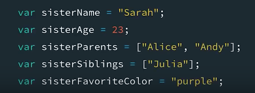 Example of setting each individual item to its own variable. Easy to lose track of all the variables.