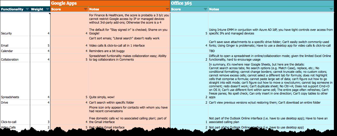 G-Suite-vs-Office-365-Sheet.png