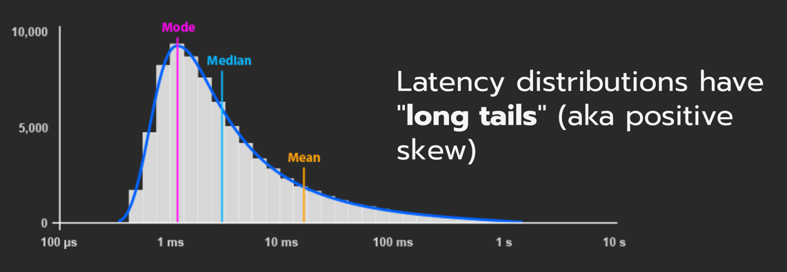 long+tail+latency.png
