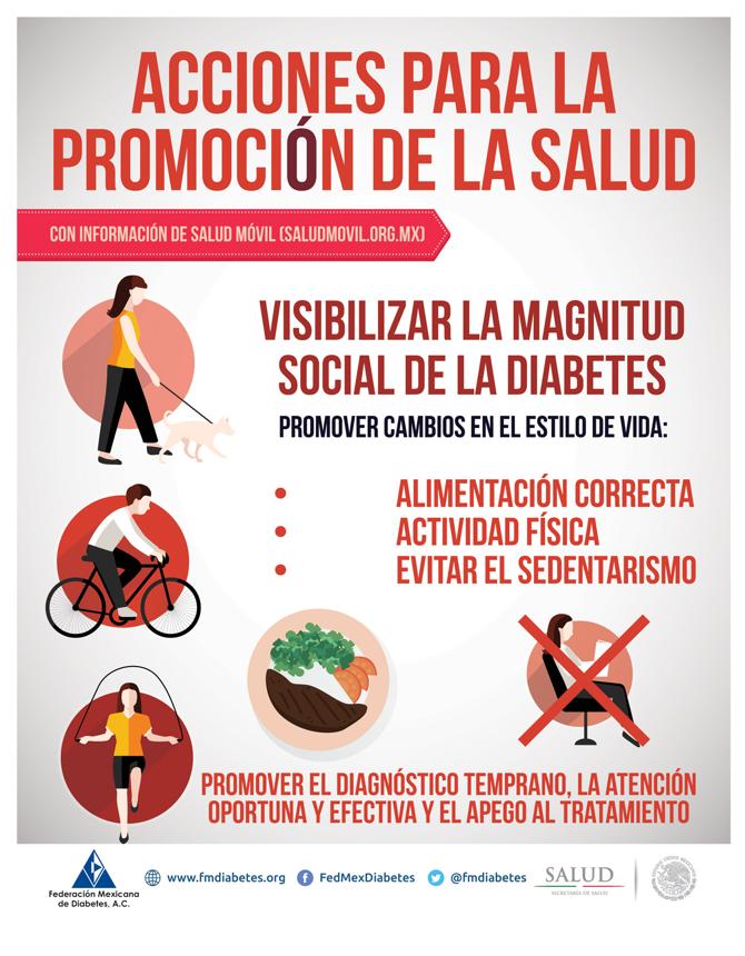 Imagen 2. Prevención de la diabetes. Fuente:  http://fmdiabetes.org/estadisticas-en-mexico/