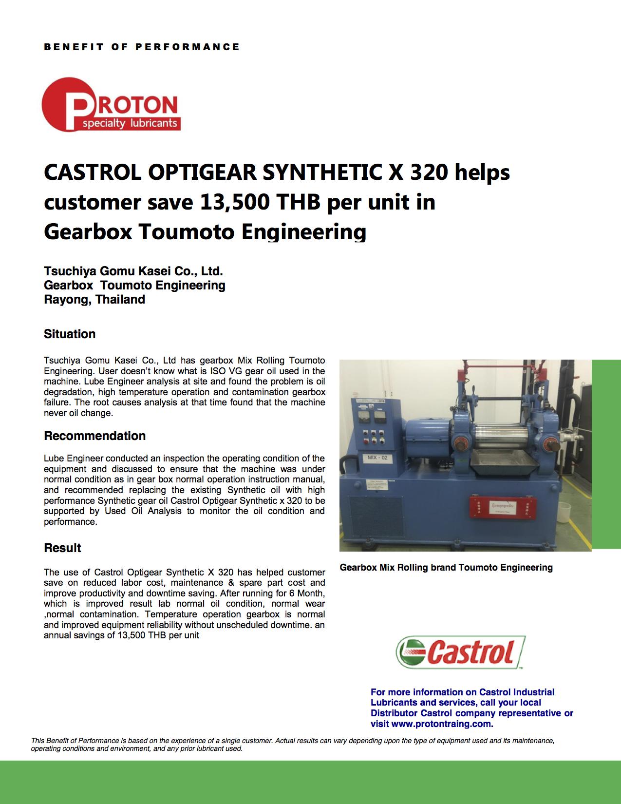 BOP_Castrol _Optigear Synthetic X 320 (TGK).png