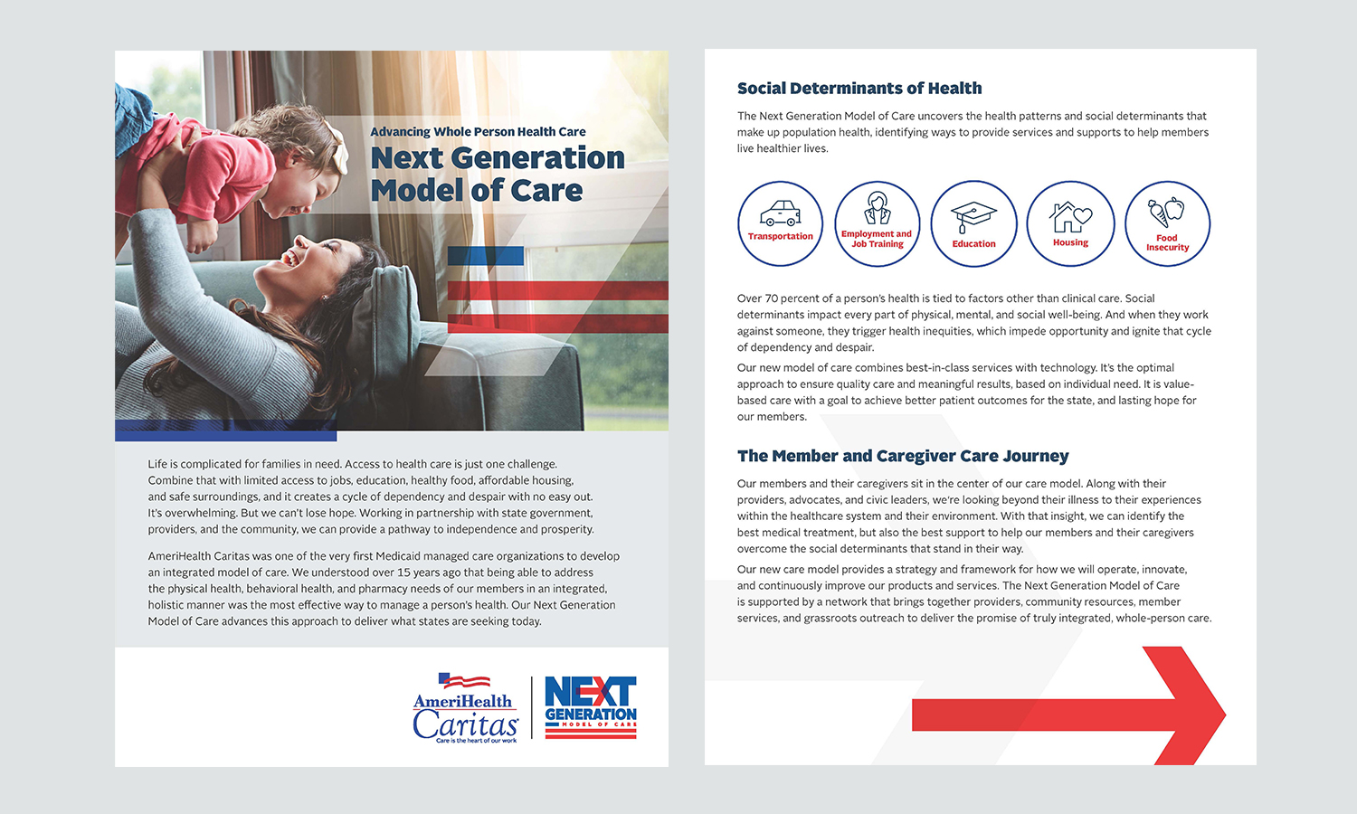 Next Generation Model of Care Brochure (Part 1)