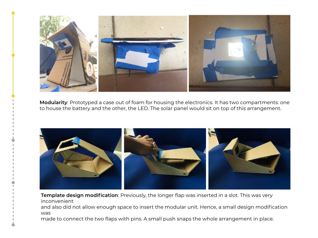 IIR Final Presentation Nikitaa MakeGlow.011.jpg