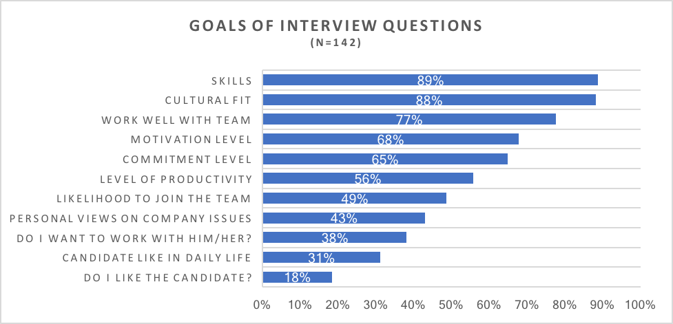 interview chart2.png