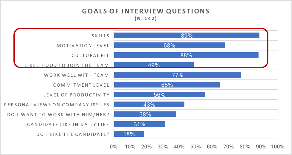 interview chart3.png