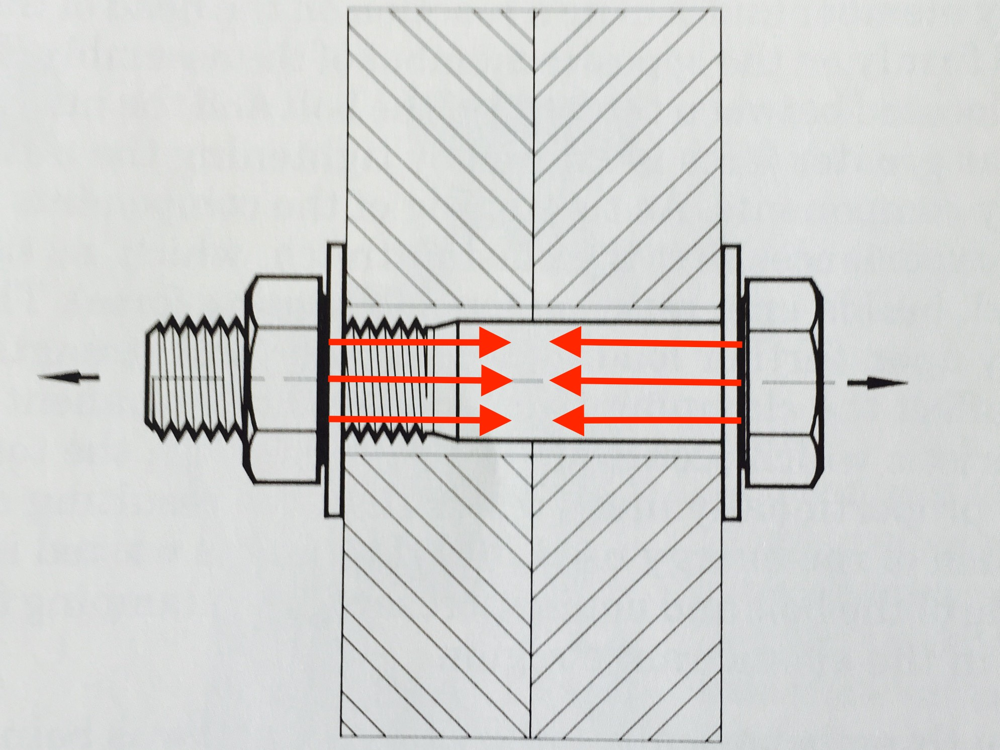 Bolt clamping two parts together. Bolt is under tension, the two parts are under compression.