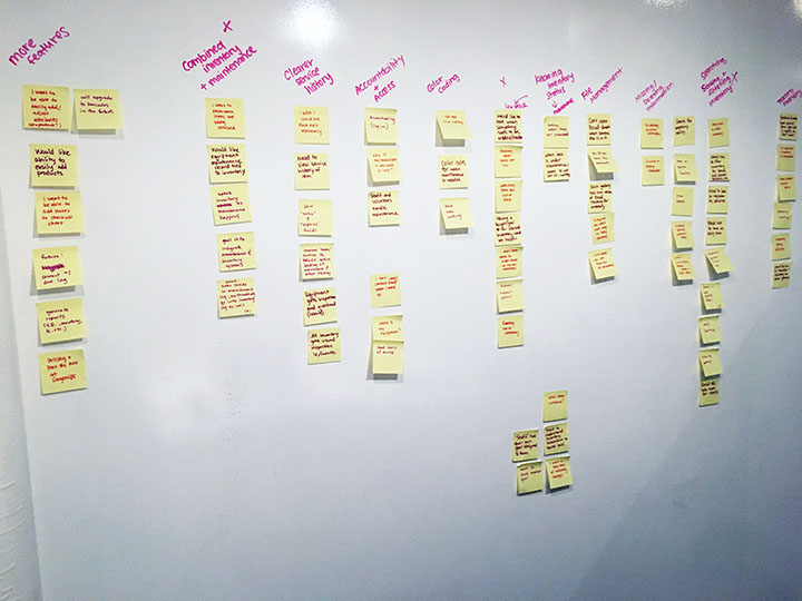 Affinity Mapping -