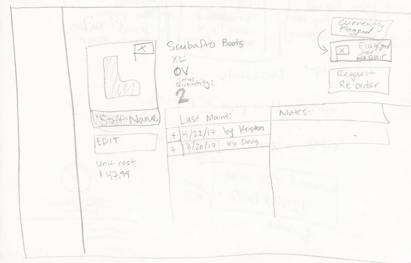 Item page 2