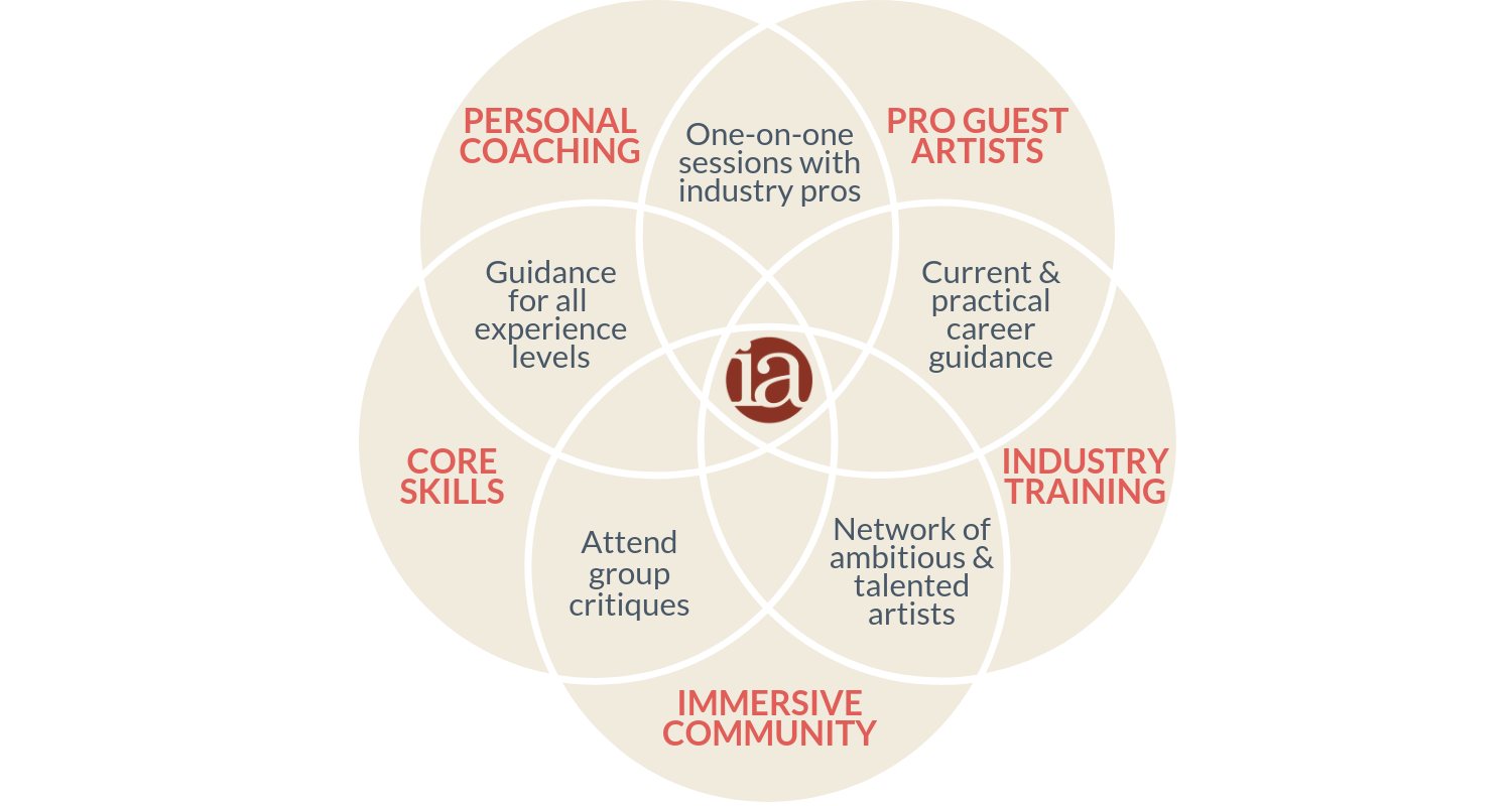 infographic-illustration-academy-art.png