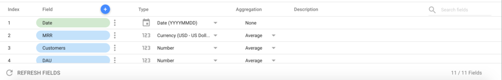 Investor Dashboard - Choosing Metrics