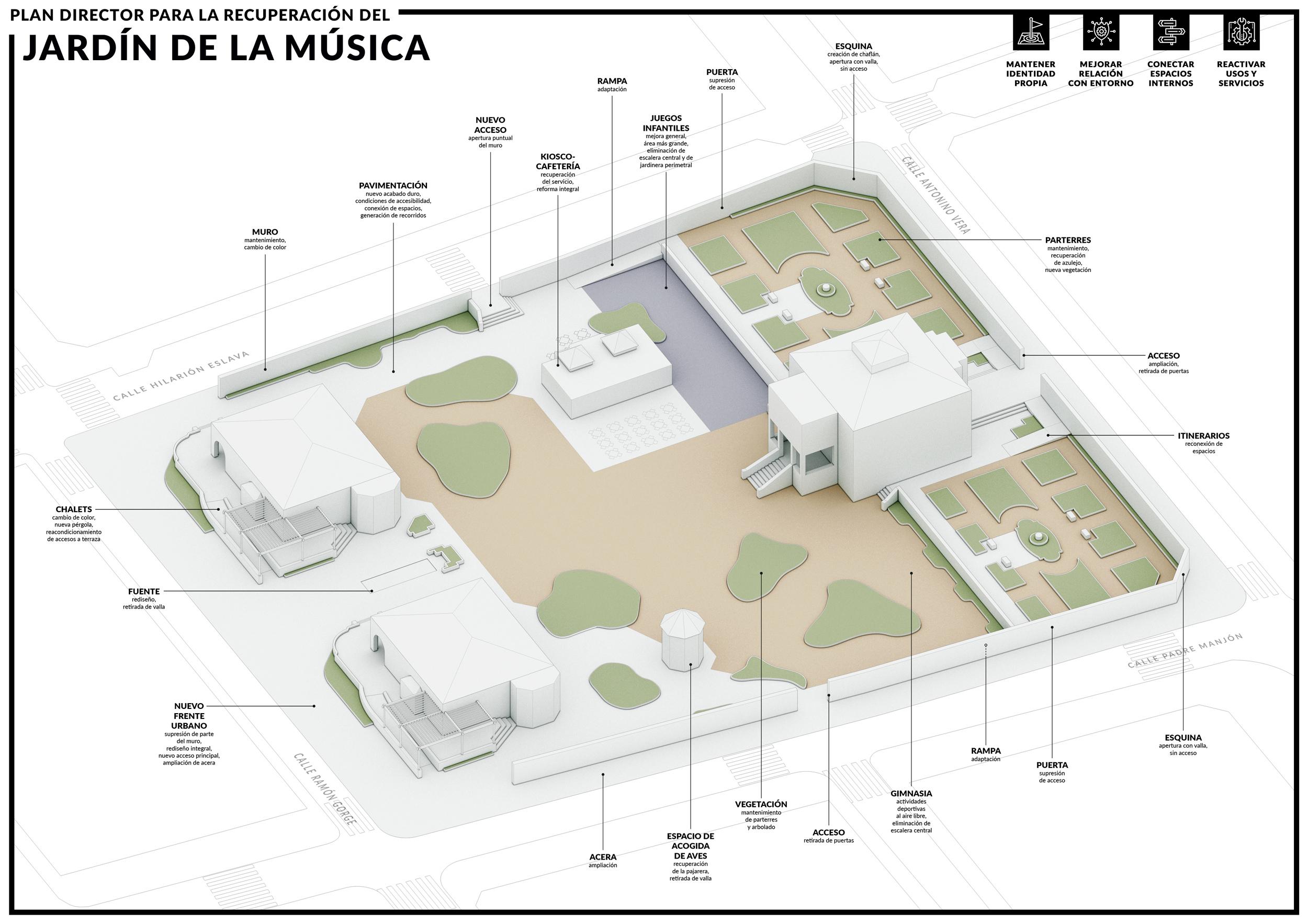 plan-director-jardin-de-la-musica-elda-casa-grande-01-axonometria.jpg