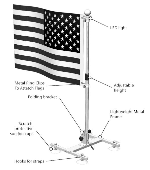 Car-Flag-Image.png