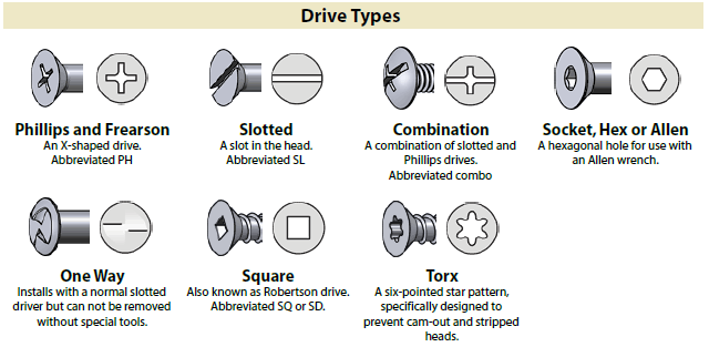 drive-types.png