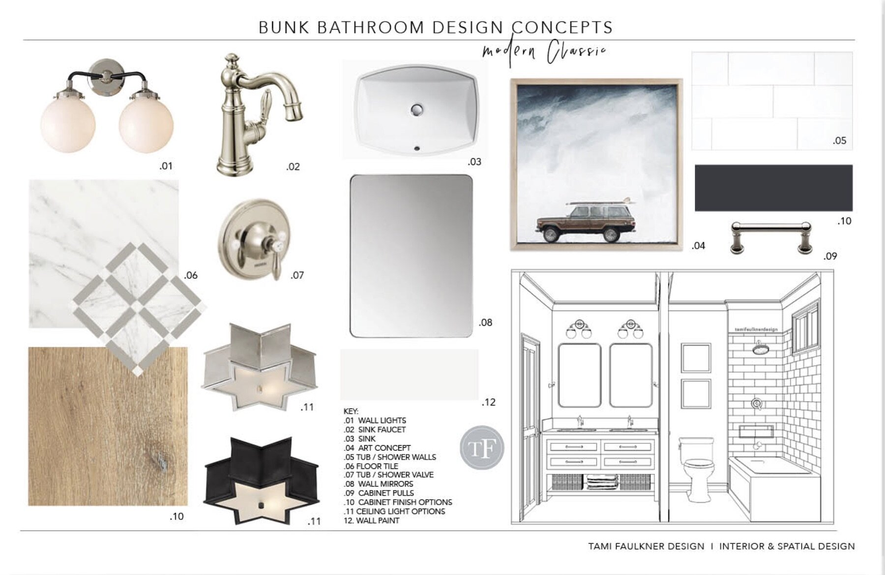 Tips For Designing Small Bathrooms For Multi Users Mount Valley Project Tami Faulkner Design,Ikea Bedroom Makeover