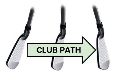 golf club path image
