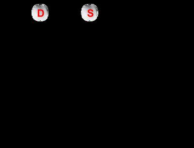 Short iron ball position.