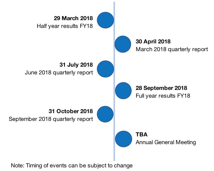 2018 AJQ Corporate Calendar.png
