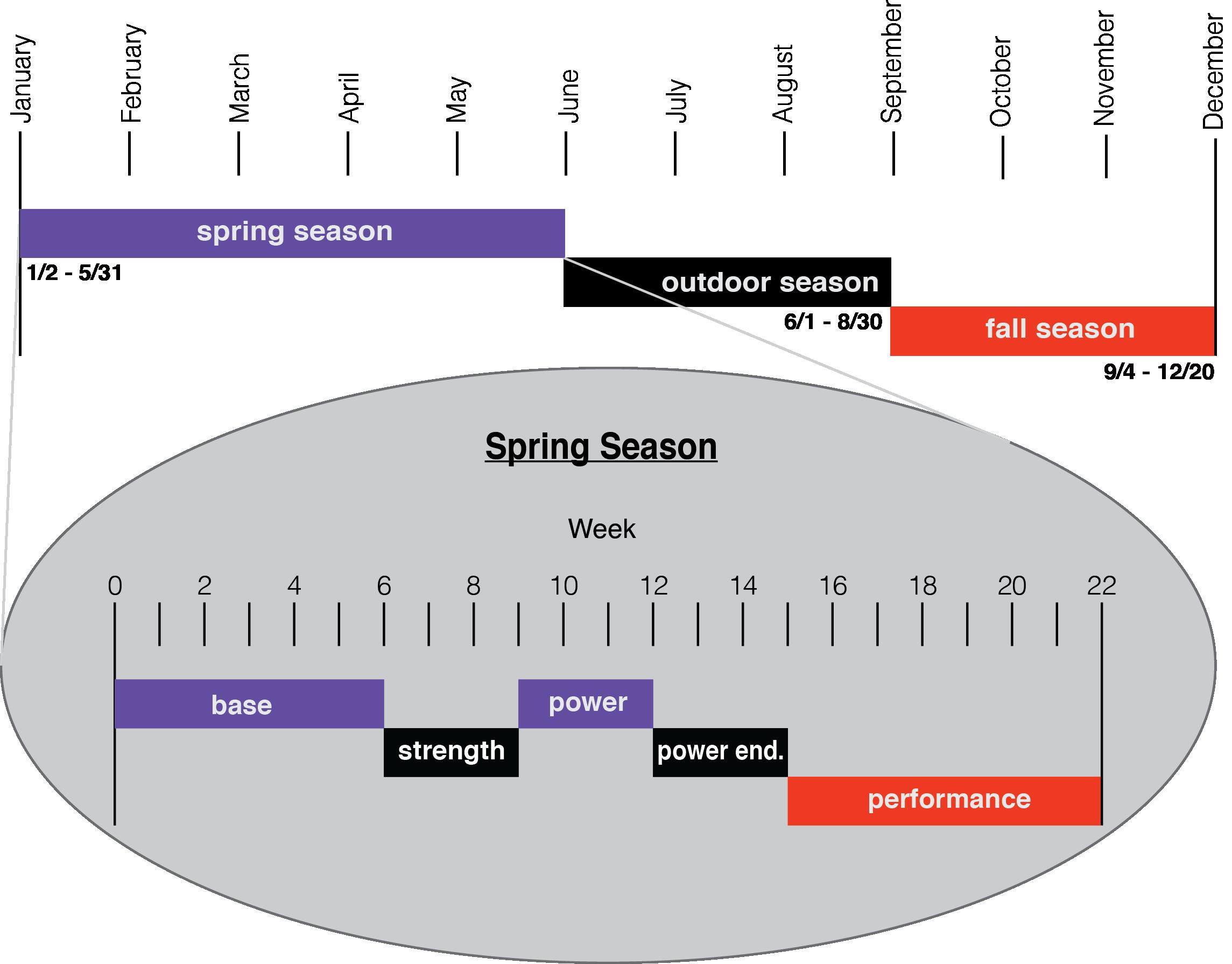 NSM_Seasons_2018 Spring.png