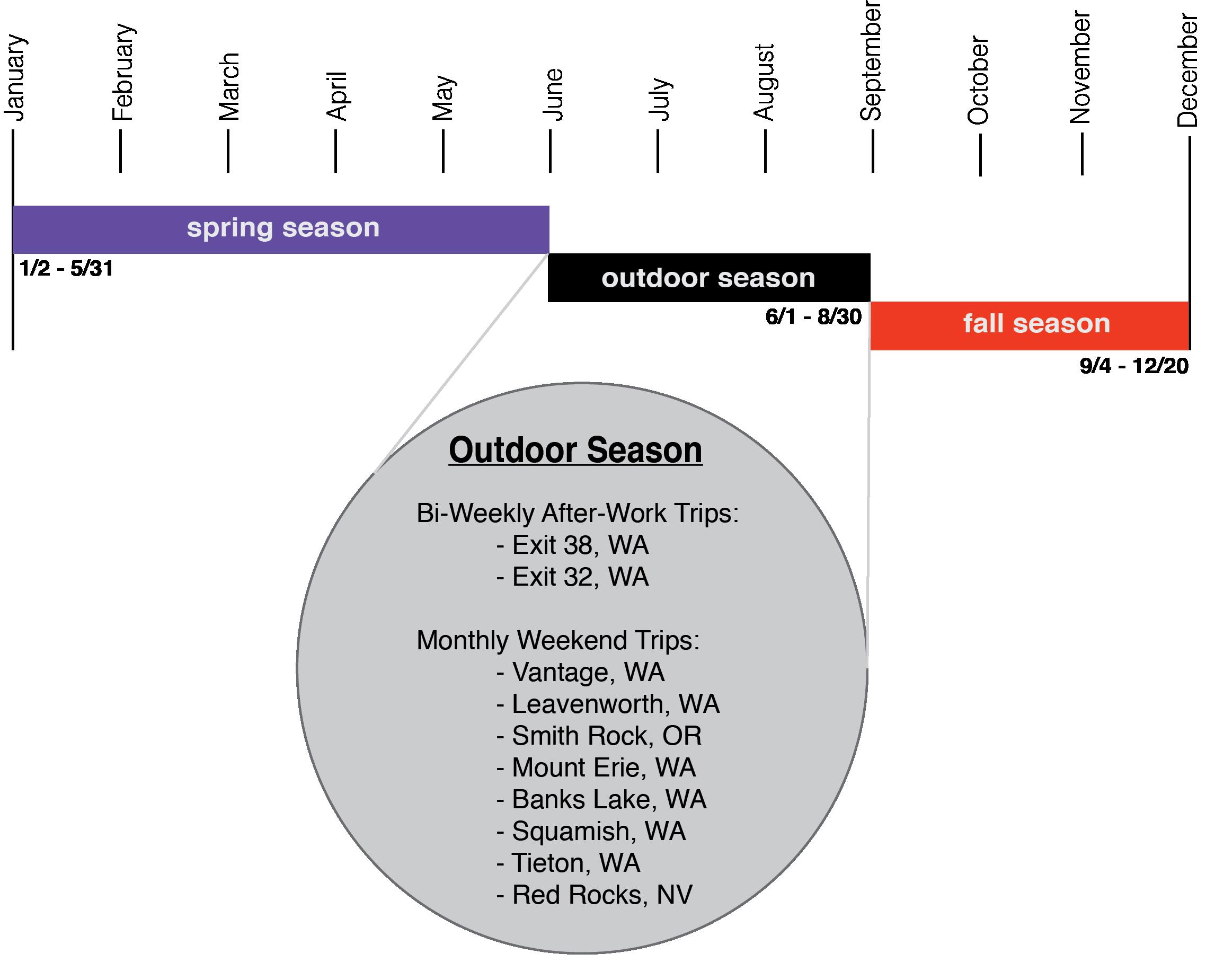 NSM_Seasons_2018 Outdoor.png
