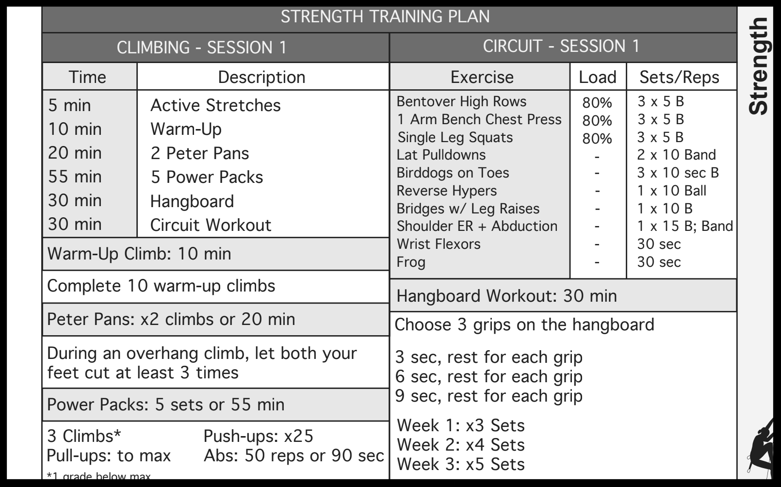 Strength Training Plan.png
