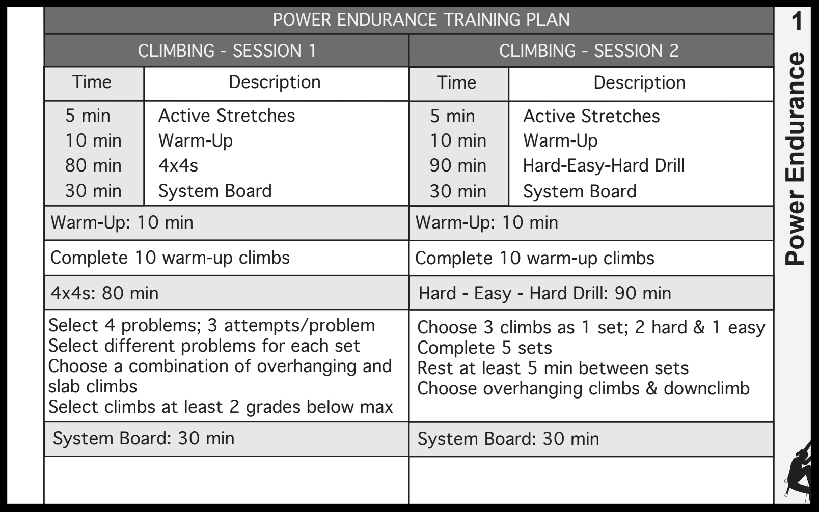 Power Endurance Training Plan.png