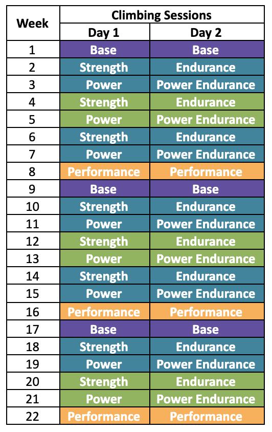 Spring Training Schedule