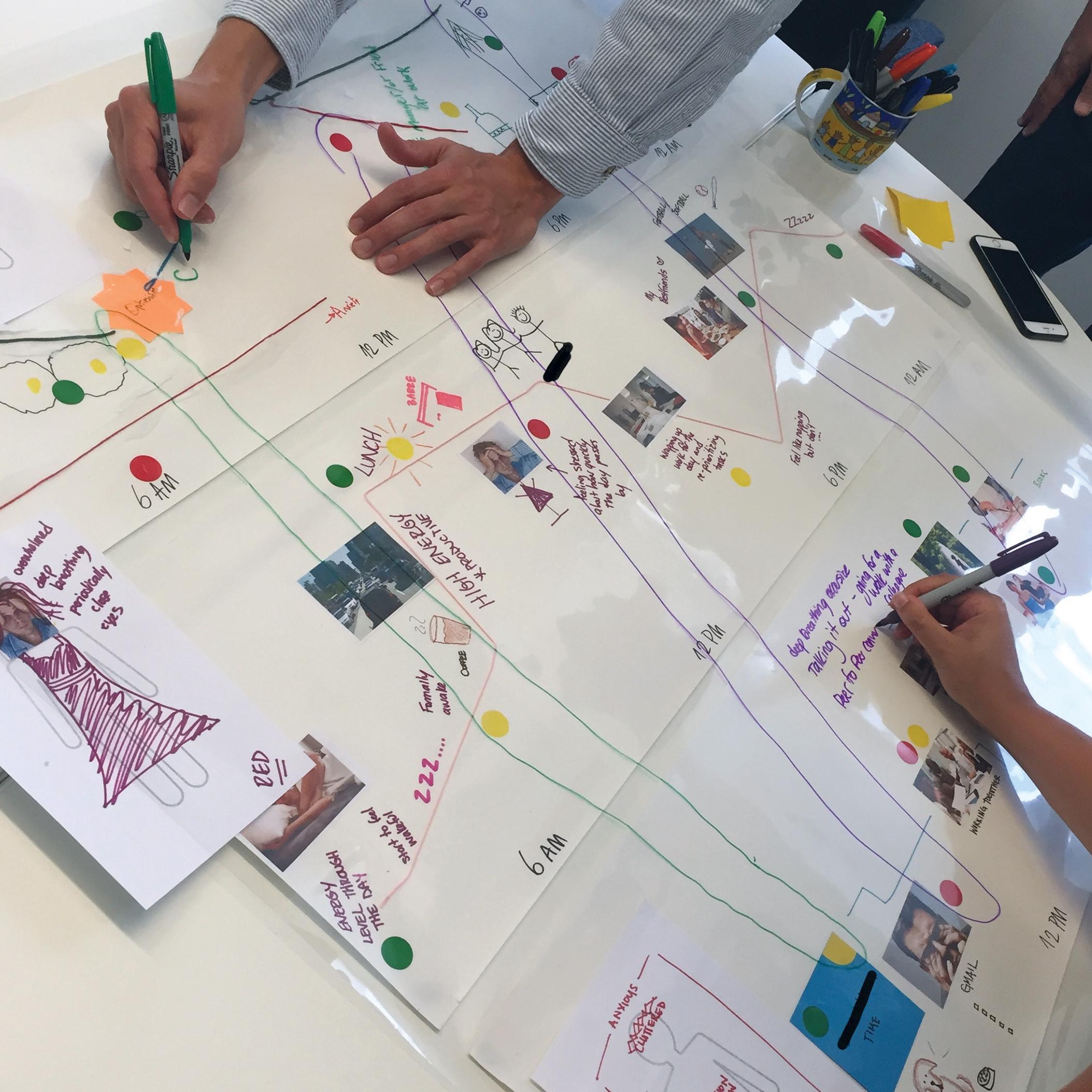 Co-creationActivities2.jpg