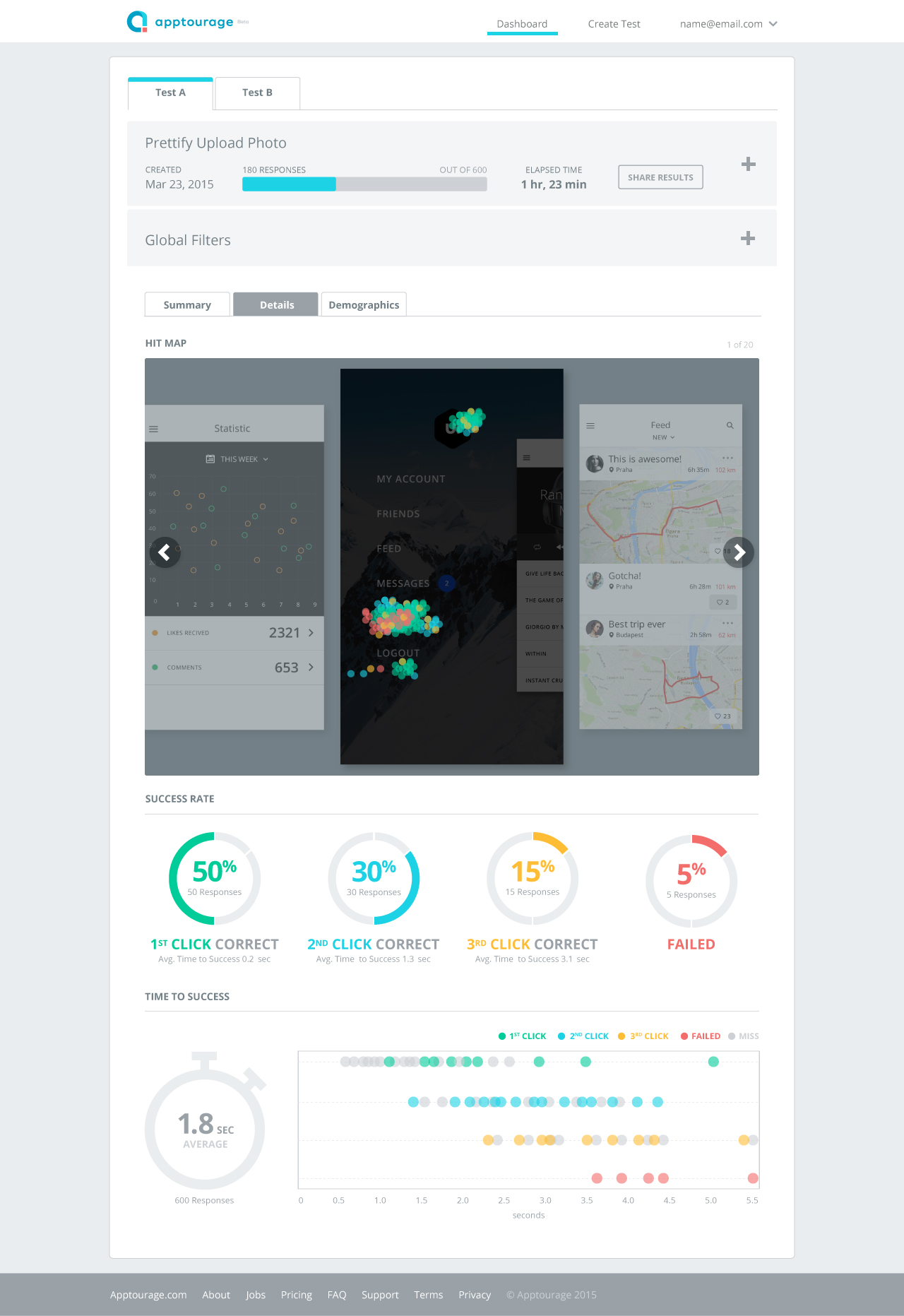Multi-flow screens, A/B test dashboard