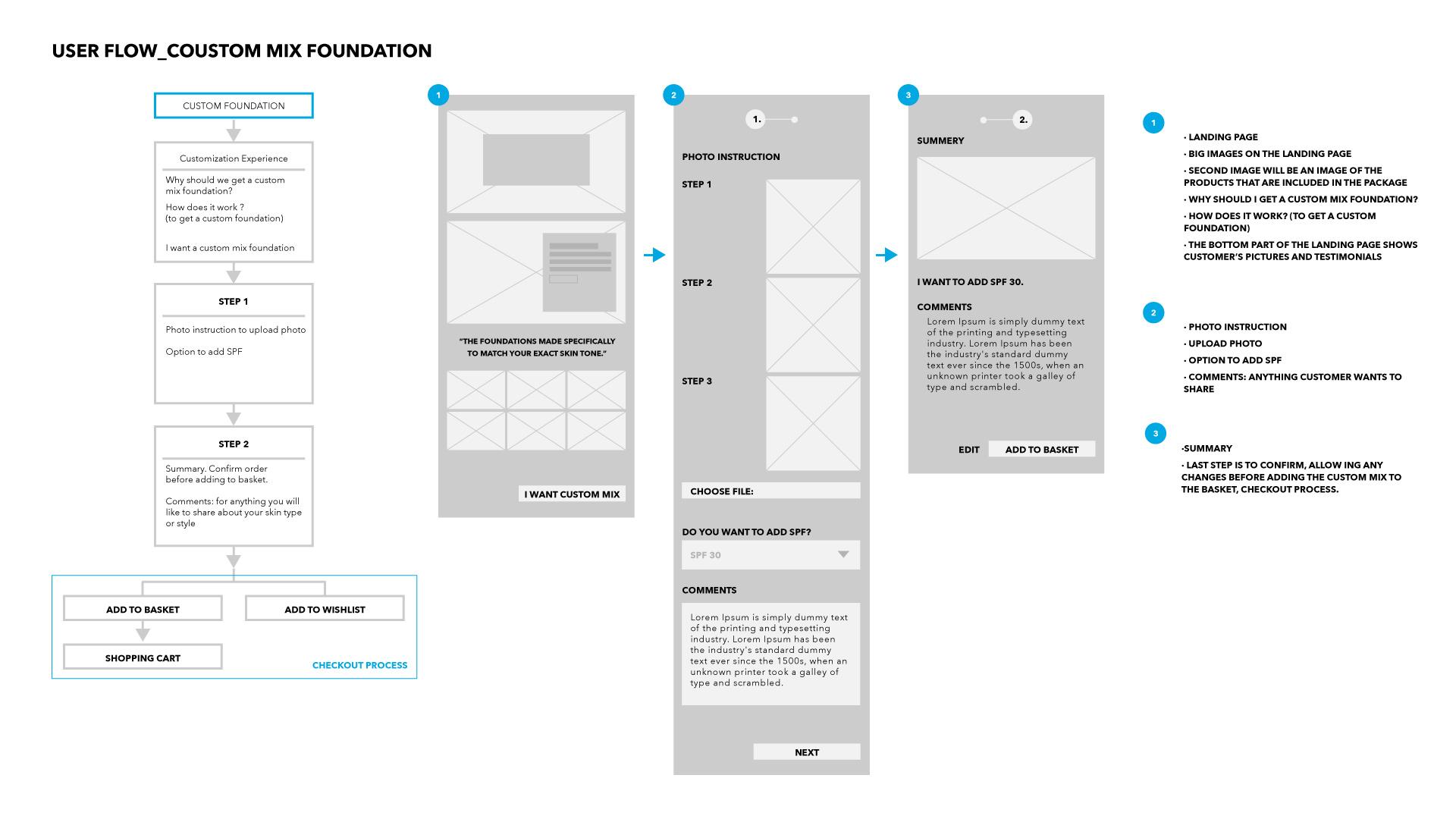 PZL_WebsiteFlow_CustomMix_02.jpg