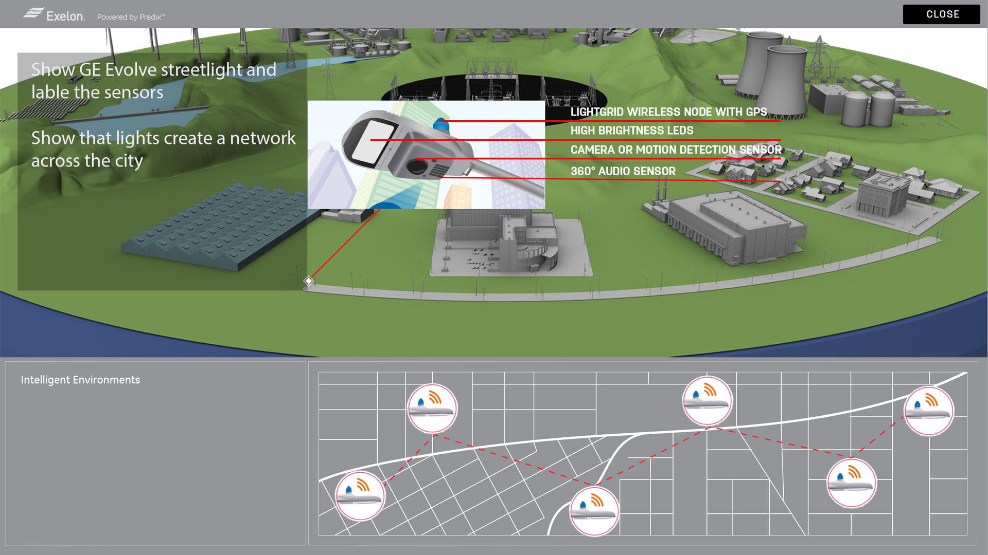 Intelligent Environments Wireframe