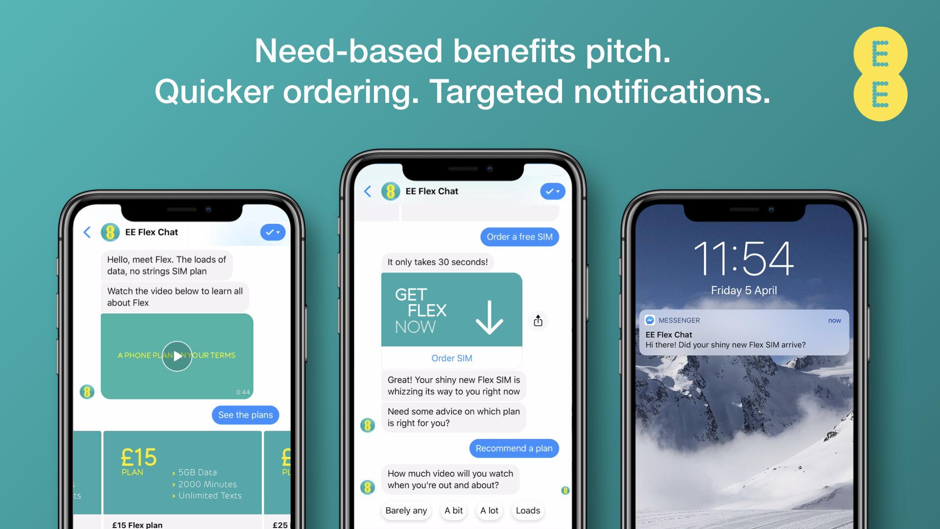 SmartChat Product Deck July 2018 Enterprise Employees.003.jpeg