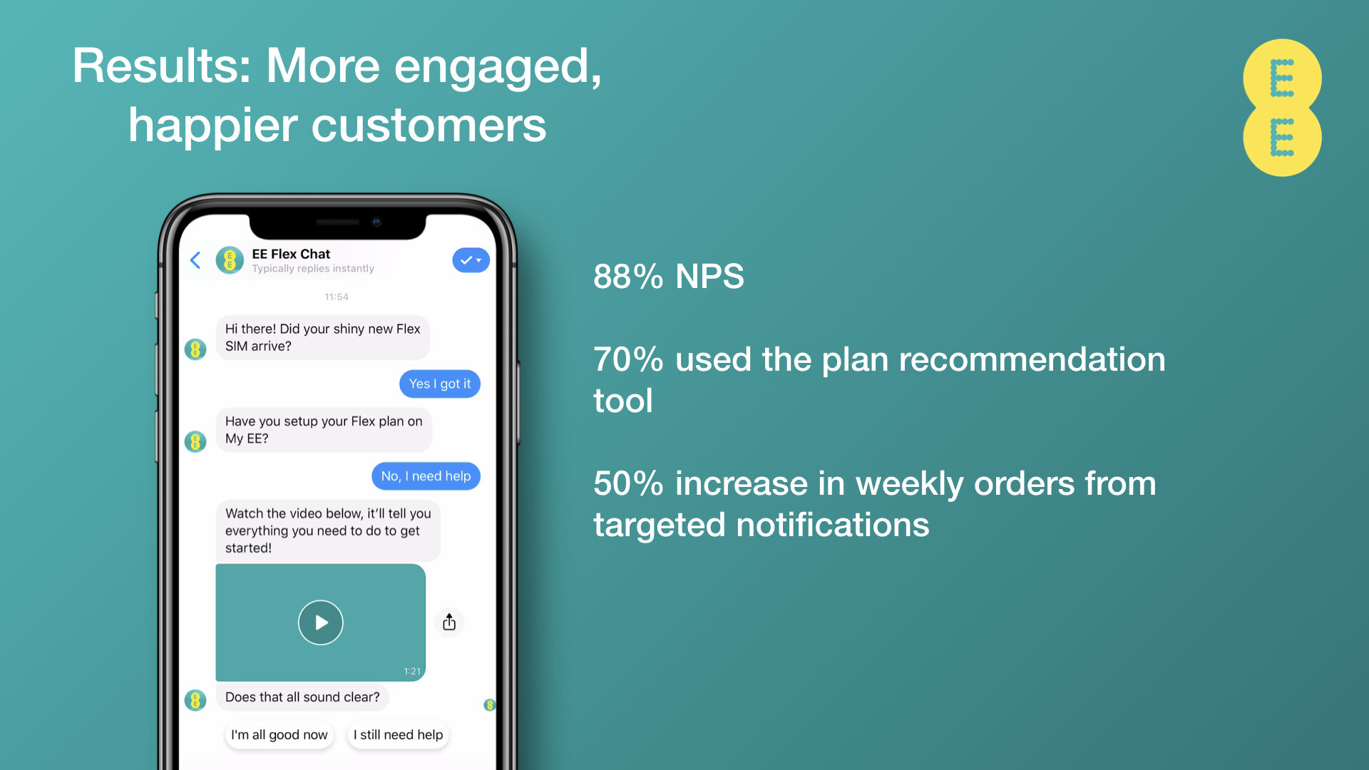 SmartChat Product Deck July 2018 Enterprise Employees.004.jpeg
