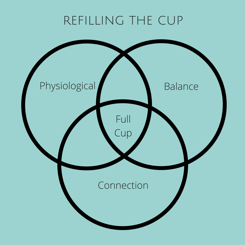 refilling the cup.png