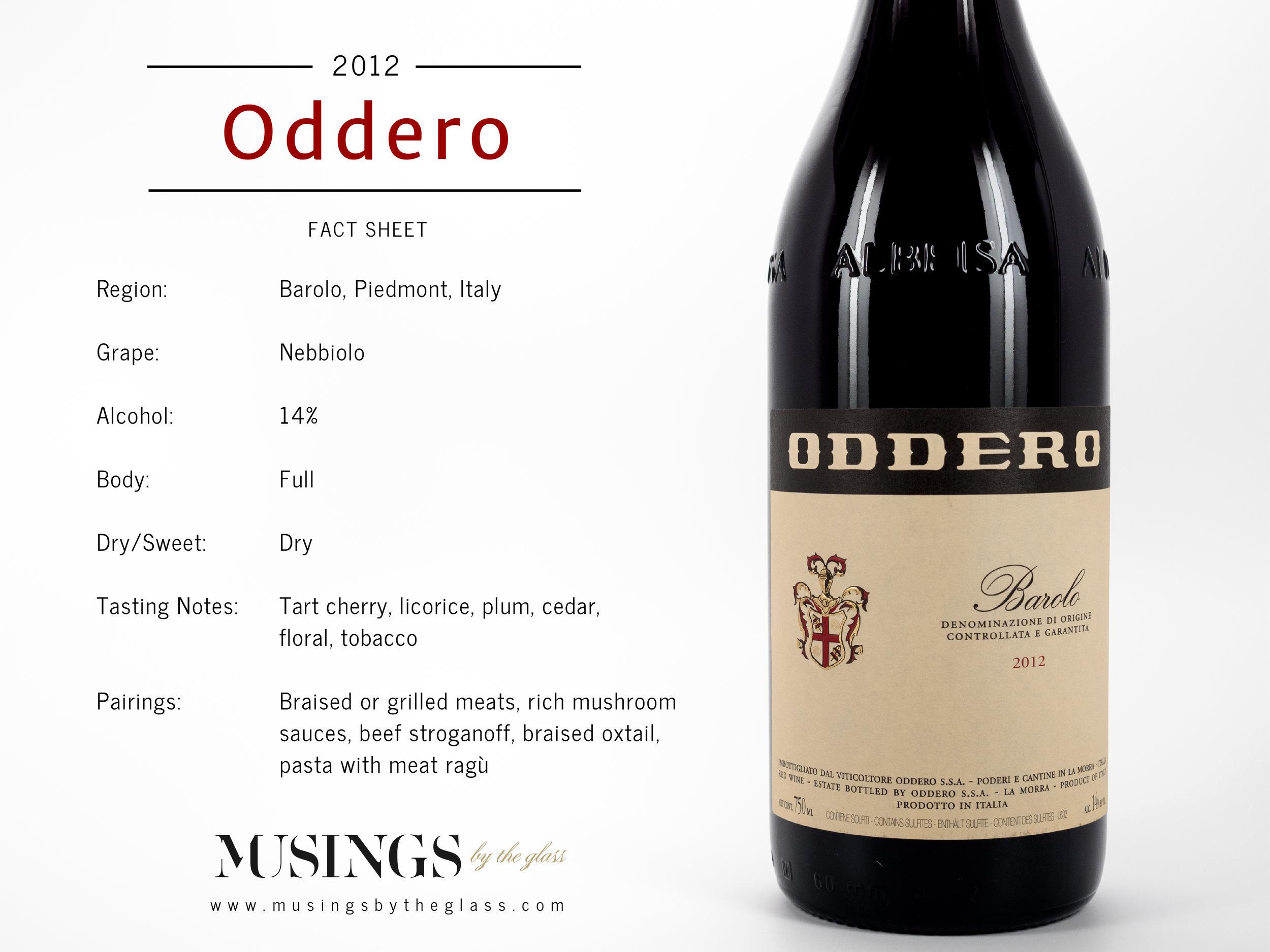 Musings by the Glass - Vino Pairing Optimization - 2012 Oddero Barolo Fact Sheet