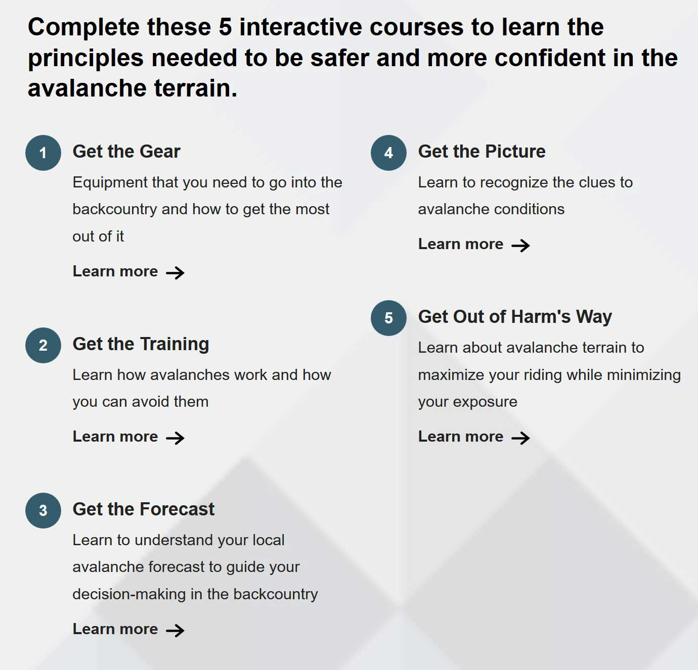 KBYG 5 Interactive Courses