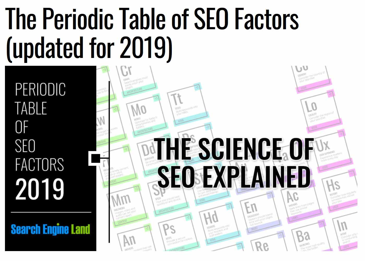 The Periodic Table of SEO Factors (updated for 2019)