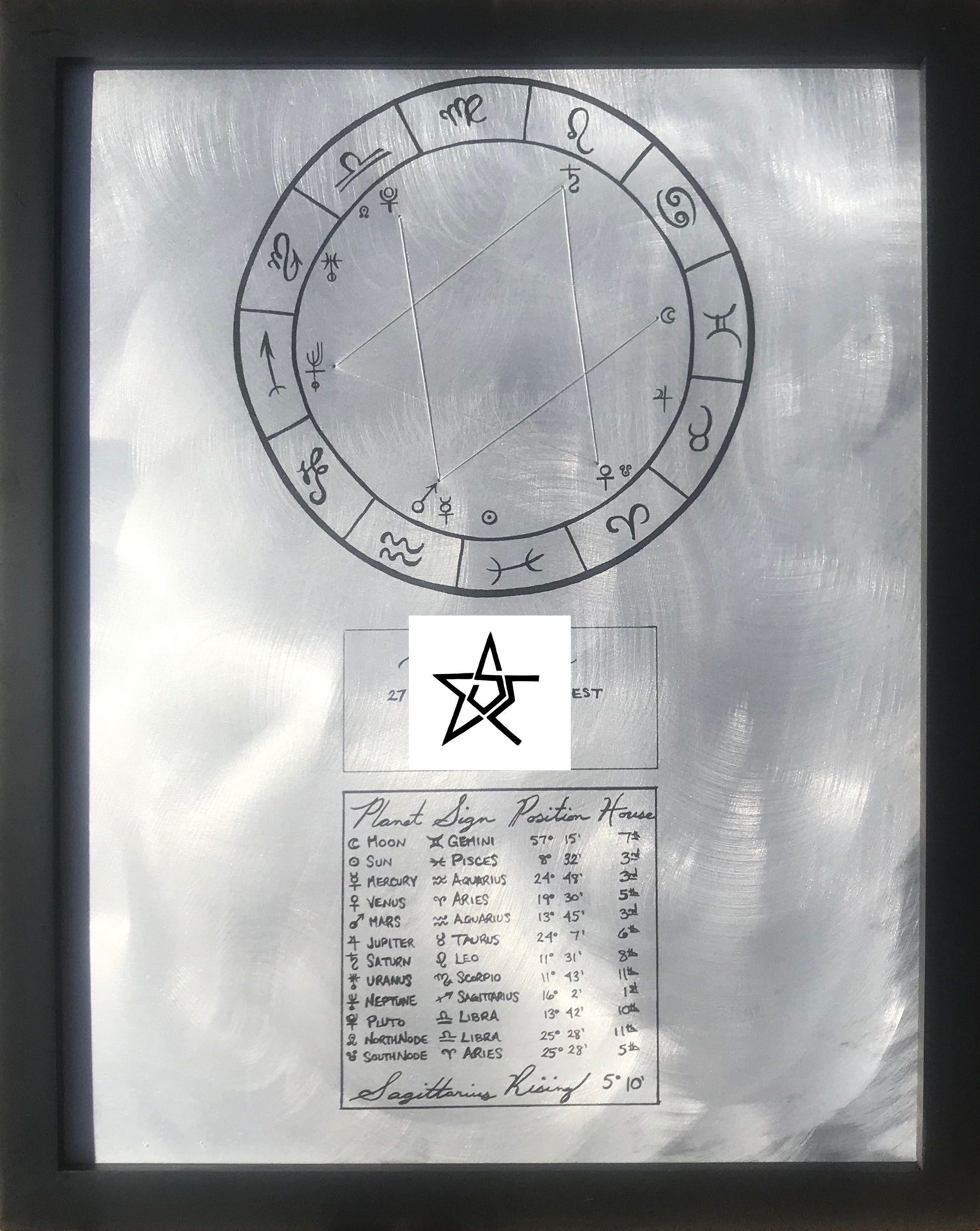 Fran Moses metal printing chart, for web.jpg