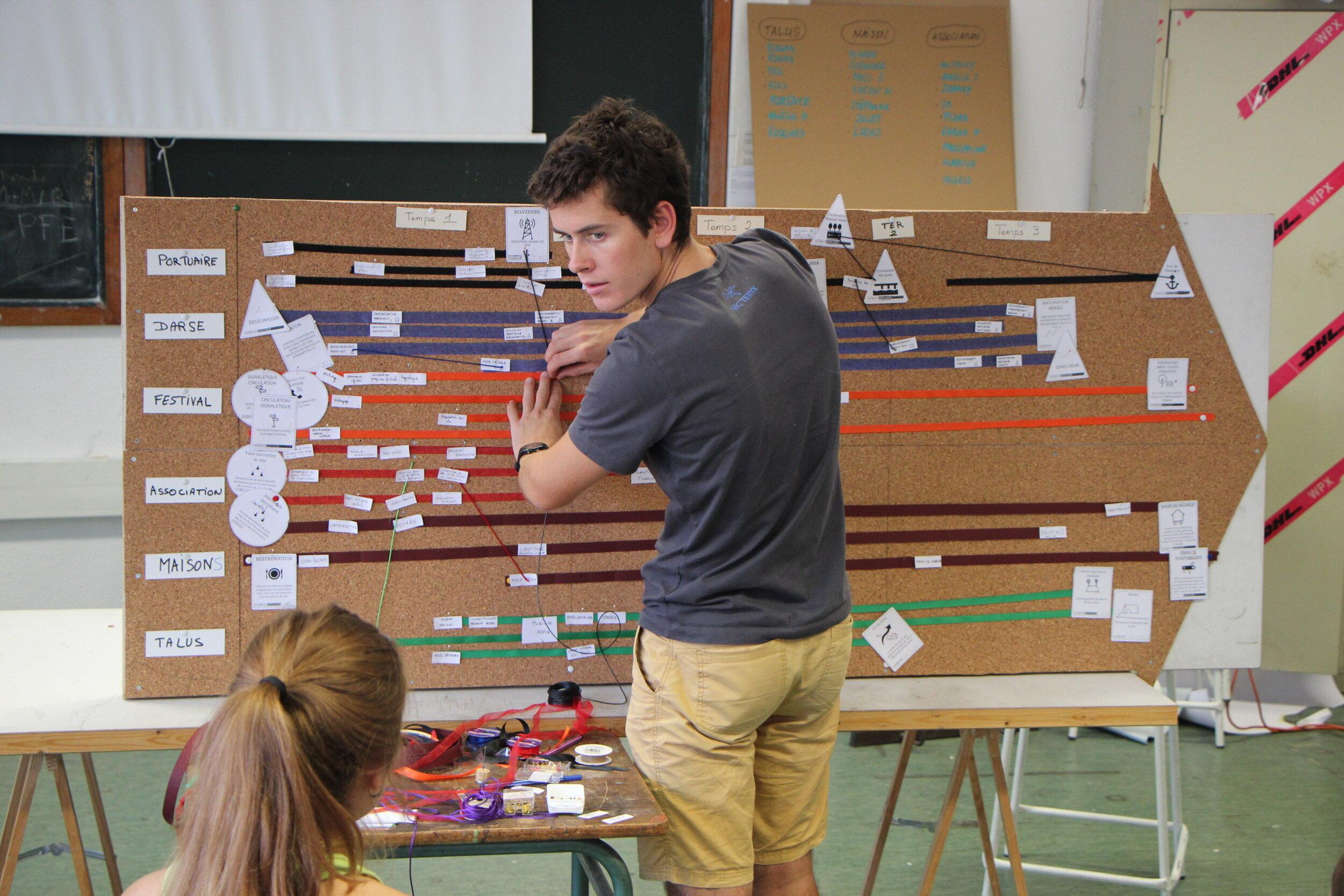 Maquette et frise interactives comme outils de travail collaboratif