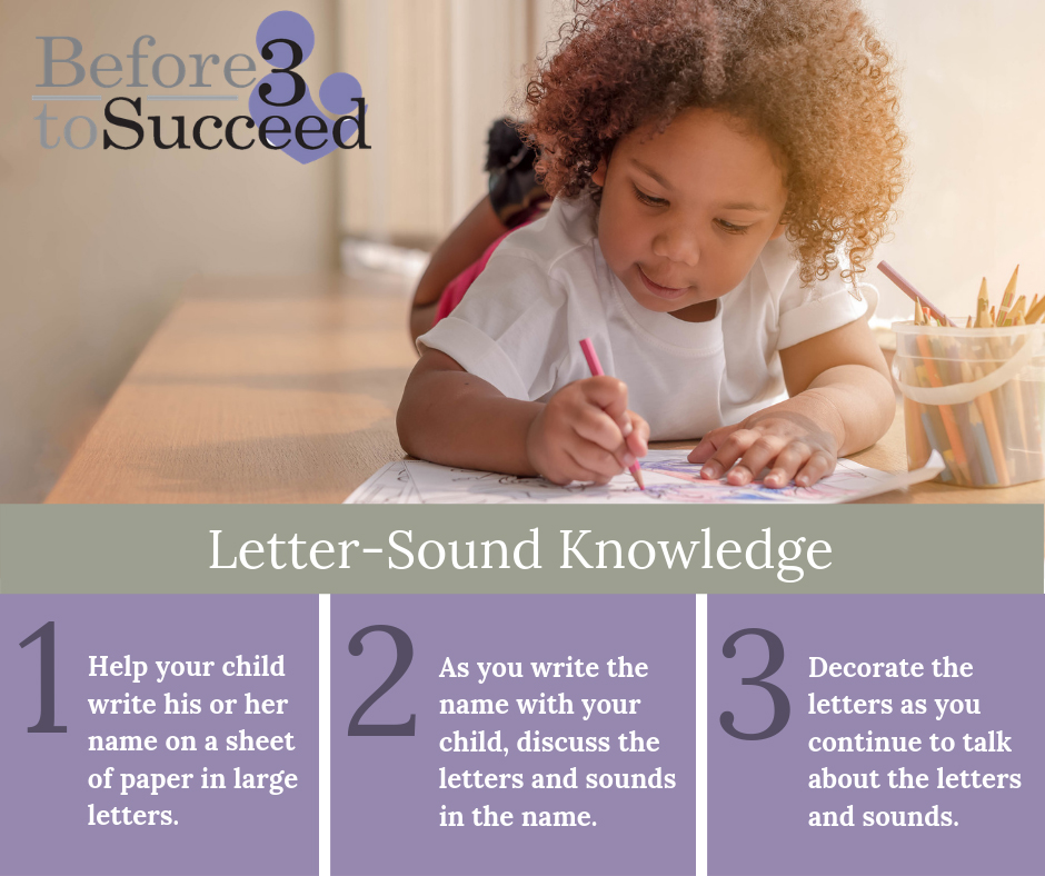 Letter-Sound Knowledge copy.jpg