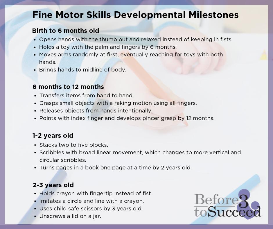 Fine Motor Skills Developmental Milestones.png