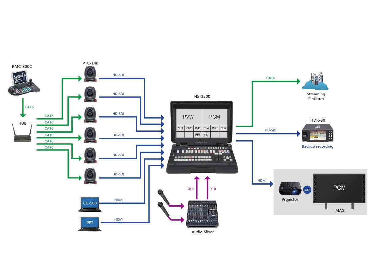 03企業-HS-3200-eng-idea.jpg