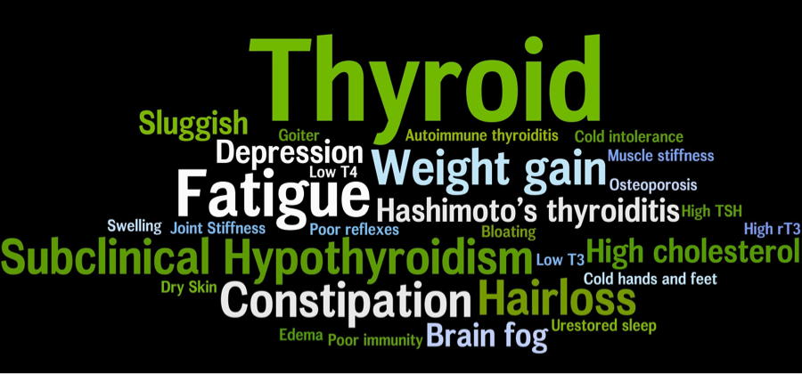 thyroid-symptoms1.png