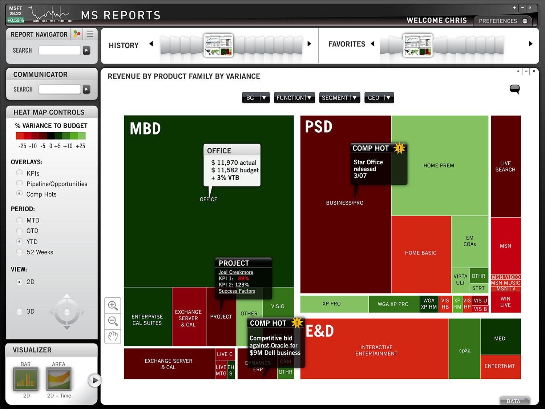 02_inside-revenue-by-product-quadrant.jpg