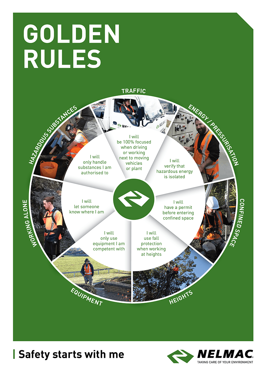0022_Nelmac_HandS Golden Rules A4 Poster_FINAL.png