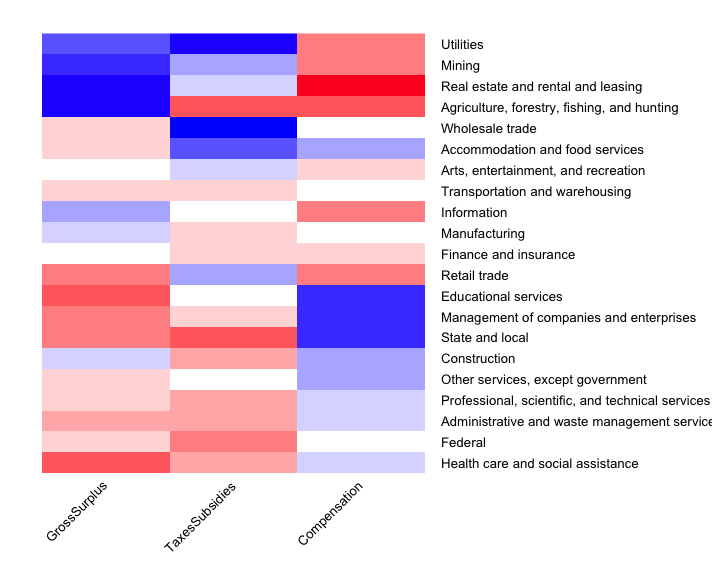 hierarchical-cluster-analysis-heatmap-industry-components.png