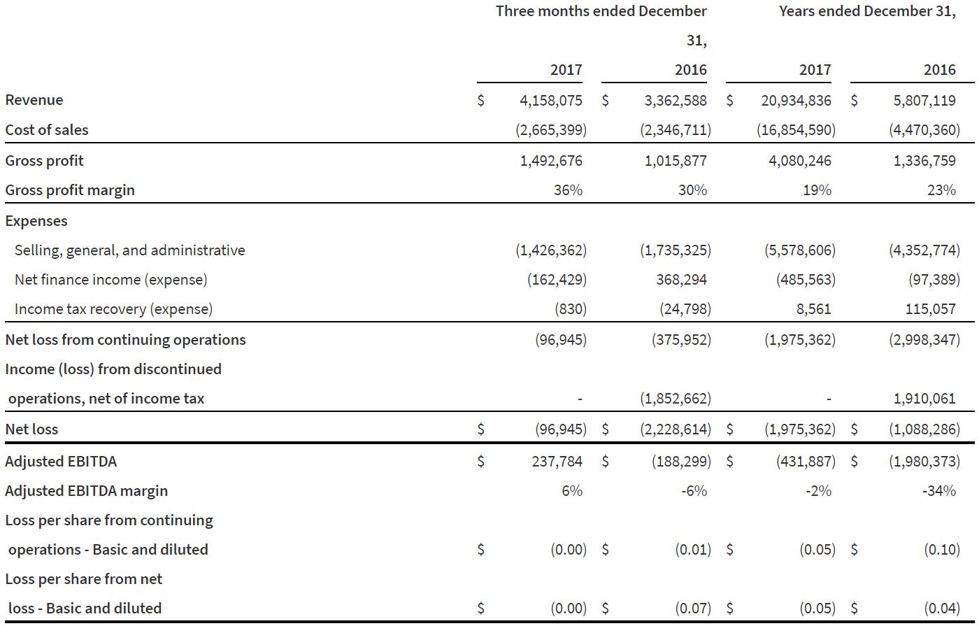 Q4 financials.png