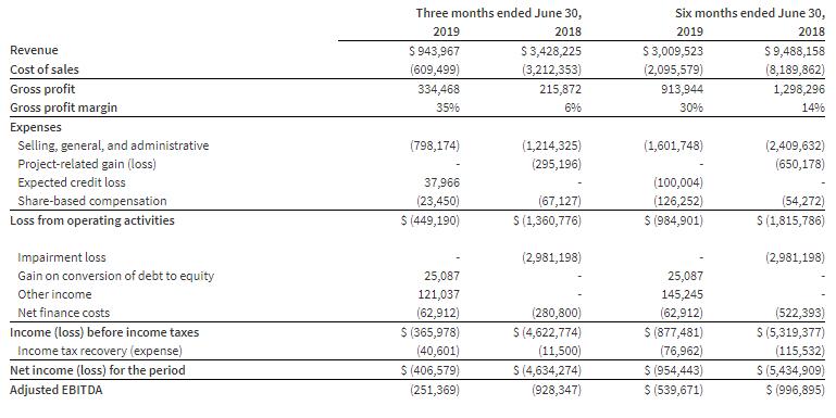 financial info.PNG
